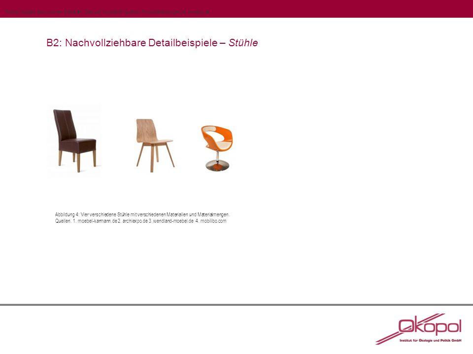 B2: Nachvollziehbare Detailbeispiele – Stühle Abbildung 4: Vier verschiedene Stühle mit verschiedenen Materialien und Materialmengen.