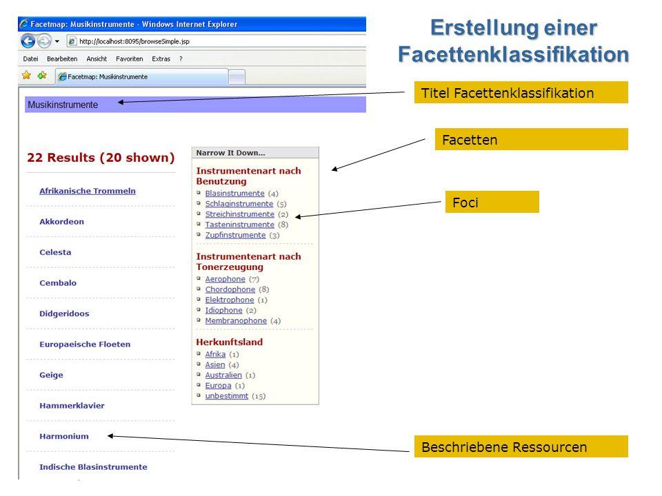 Musterdokument  Quellen / Ressourcen Seminar I-Prax: Inhaltserschließung visueller Medien, 5.10.2004 Spree WS 2009/2010 S.