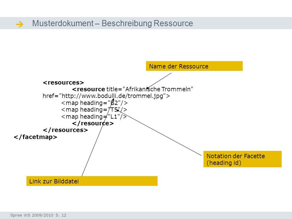 Musterdokument – Beschreibung Ressource  Quellen / Ressourcen Seminar I-Prax: Inhaltserschließung visueller Medien, 5.10.2004 Spree WS 2009/2010 S.