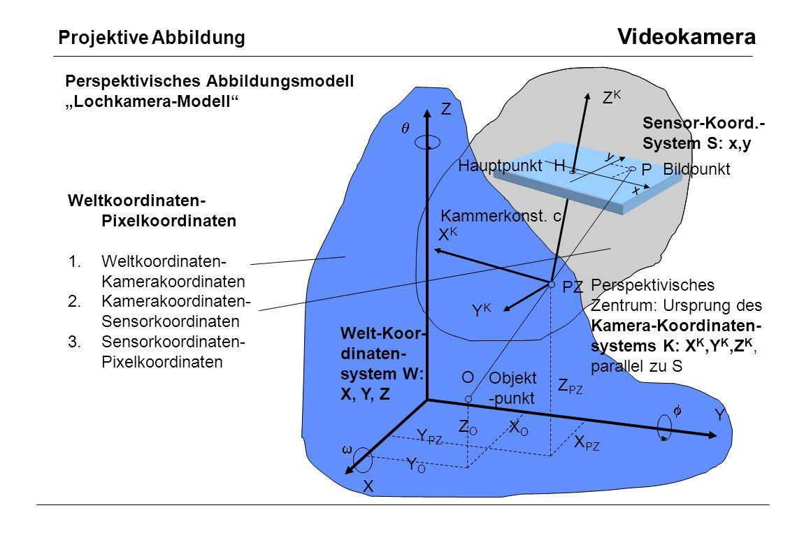 "Projektive Abbildung Videokamera Perspektivisches Abbildungsmodell ""Lochkamera-Modell"" Sensor-Koord.- System S: x,y Welt-Koor- dinaten- system W: X, Y"