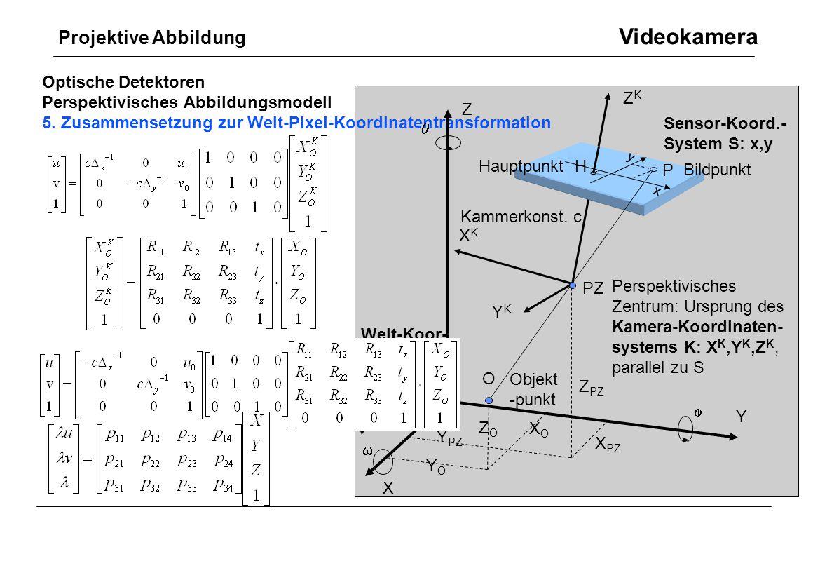 Optische Detektoren Perspektivisches Abbildungsmodell 5. Zusammensetzung zur Welt-Pixel-Koordinatentransformation Sensor-Koord.- System S: x,y Welt-Ko