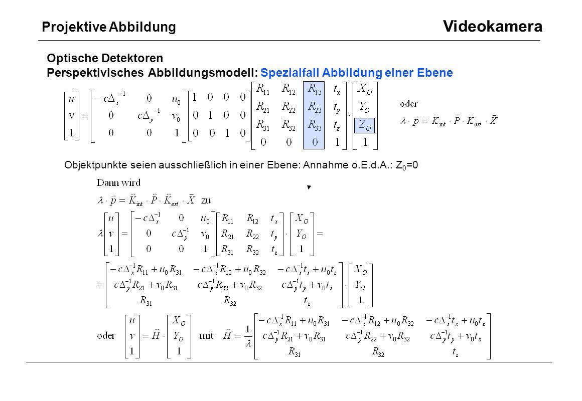 Optische Detektoren Perspektivisches Abbildungsmodell: Spezialfall Abbildung einer Ebene Projektive Abbildung Videokamera Objektpunkte seien ausschlie