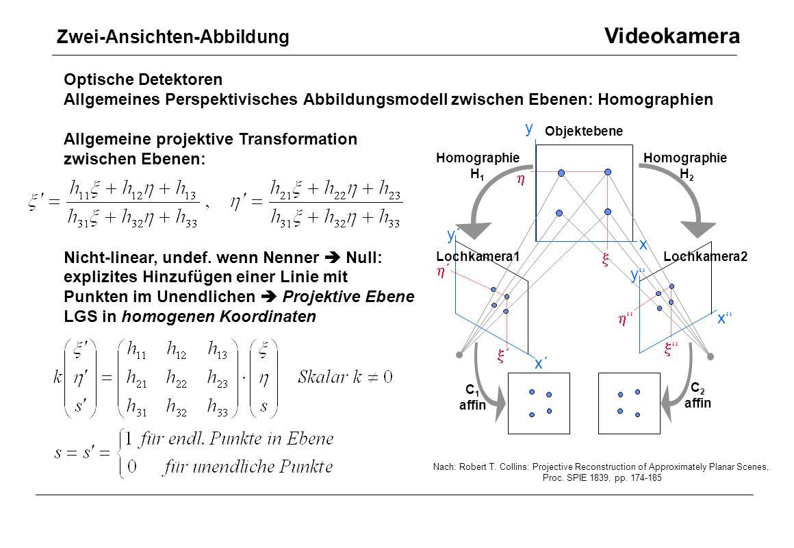 Zwei-Ansichten-Abbildung Videokamera Optische Detektoren Allgemeines Perspektivisches Abbildungsmodell zwischen Ebenen: Homographien Allgemeine projek