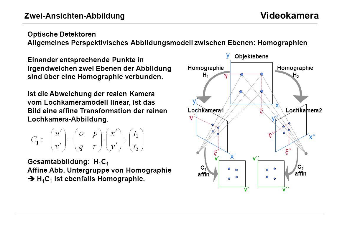 Optische Detektoren Allgemeines Perspektivisches Abbildungsmodell zwischen Ebenen: Homographien Einander entsprechende Punkte in irgendwelchen zwei Eb