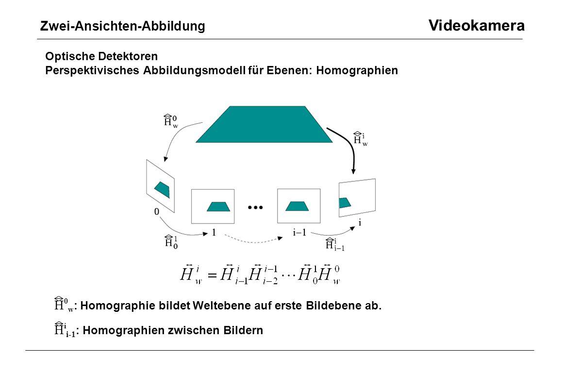 Optische Detektoren Perspektivisches Abbildungsmodell für Ebenen: Homographien Zwei-Ansichten-Abbildung Videokamera H 0 w : Homographie bildet Weltebe