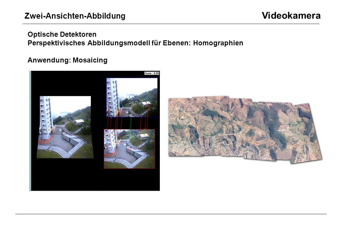 Optische Detektoren Perspektivisches Abbildungsmodell für Ebenen: Homographien Anwendung: Mosaicing Zwei-Ansichten-Abbildung Videokamera