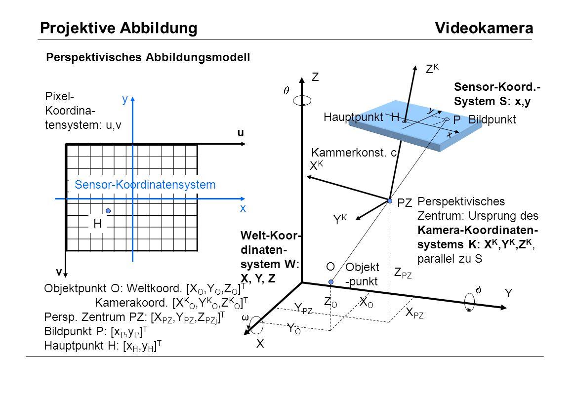 Perspektivisches Abbildungsmodell Pixel- Koordina- tensystem: u,v Sensor-Koordinatensystem Objektpunkt O: Weltkoord. [X O,Y O,Z O ] T Kamerakoord. [X