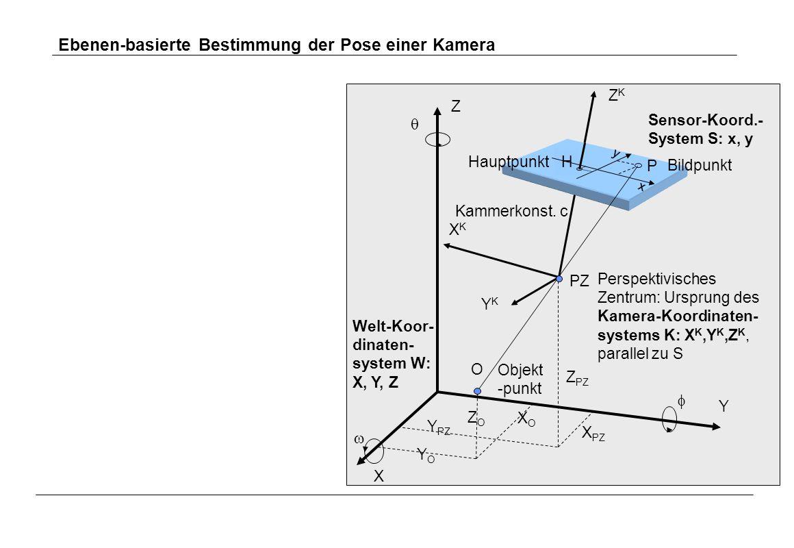 Sensor-Koord.- System S: x, y Welt-Koor- dinaten- system W: X, Y, Z Perspektivisches Zentrum: Ursprung des Kamera-Koordinaten- systems K: X K,Y K,Z K,