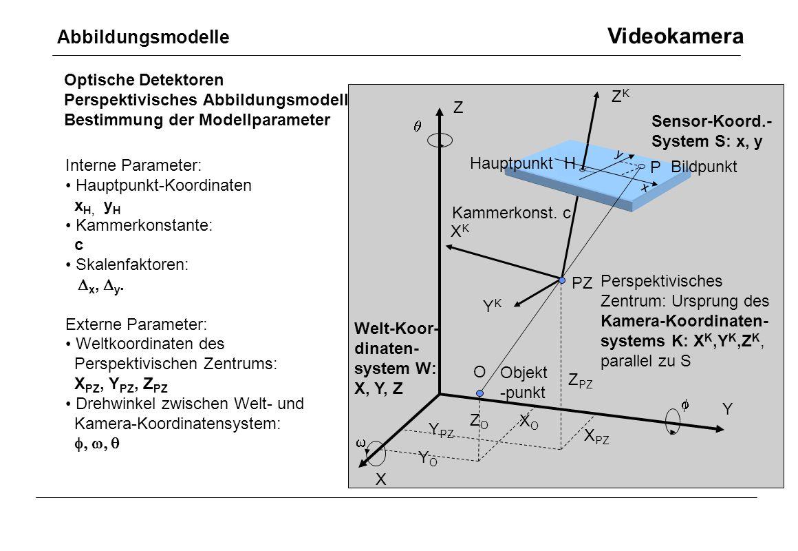 Optische Detektoren Perspektivisches Abbildungsmodell Bestimmung der Modellparameter Interne Parameter: Hauptpunkt-Koordinaten x H, y H Kammerkonstant