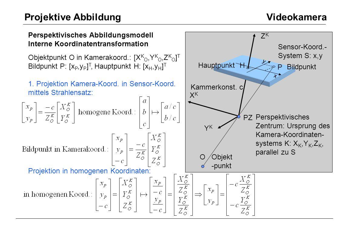 Perspektivisches Abbildungsmodell Interne Koordinatentransformation Objektpunkt O in Kamerakoord.: [X K O,Y K O,Z K O ] T Bildpunkt P: [x P,y P ] T, H