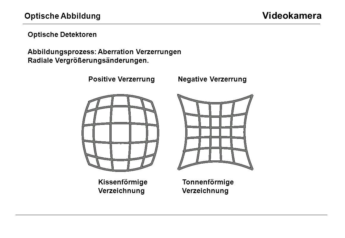Optische Abbildung Videokamera Optische Detektoren Abbildungsprozess: Aberration Verzerrungen Radiale Vergrößerungsänderungen. Positive Verzerrung Neg