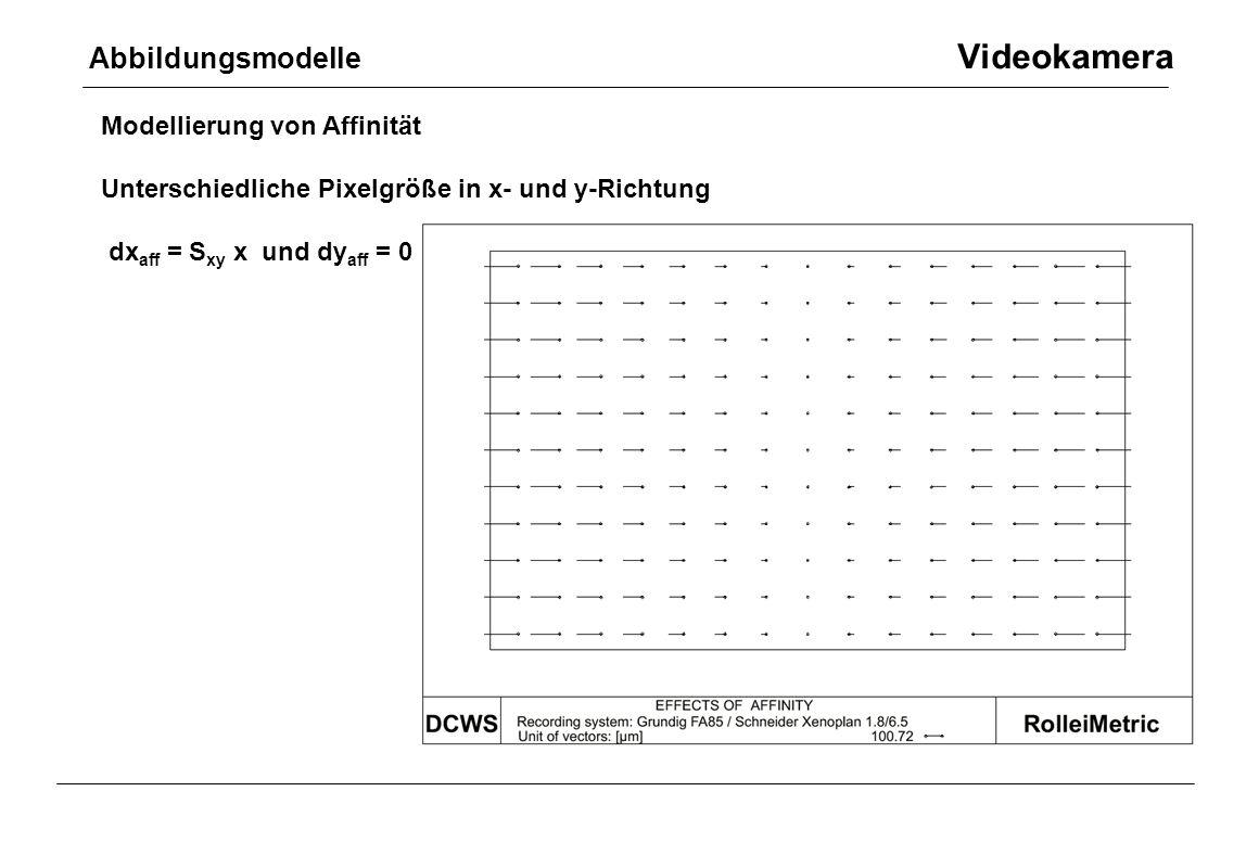 Modellierung von Affinität Unterschiedliche Pixelgröße in x- und y-Richtung dx aff = S xy x und dy aff = 0 Abbildungsmodelle Videokamera