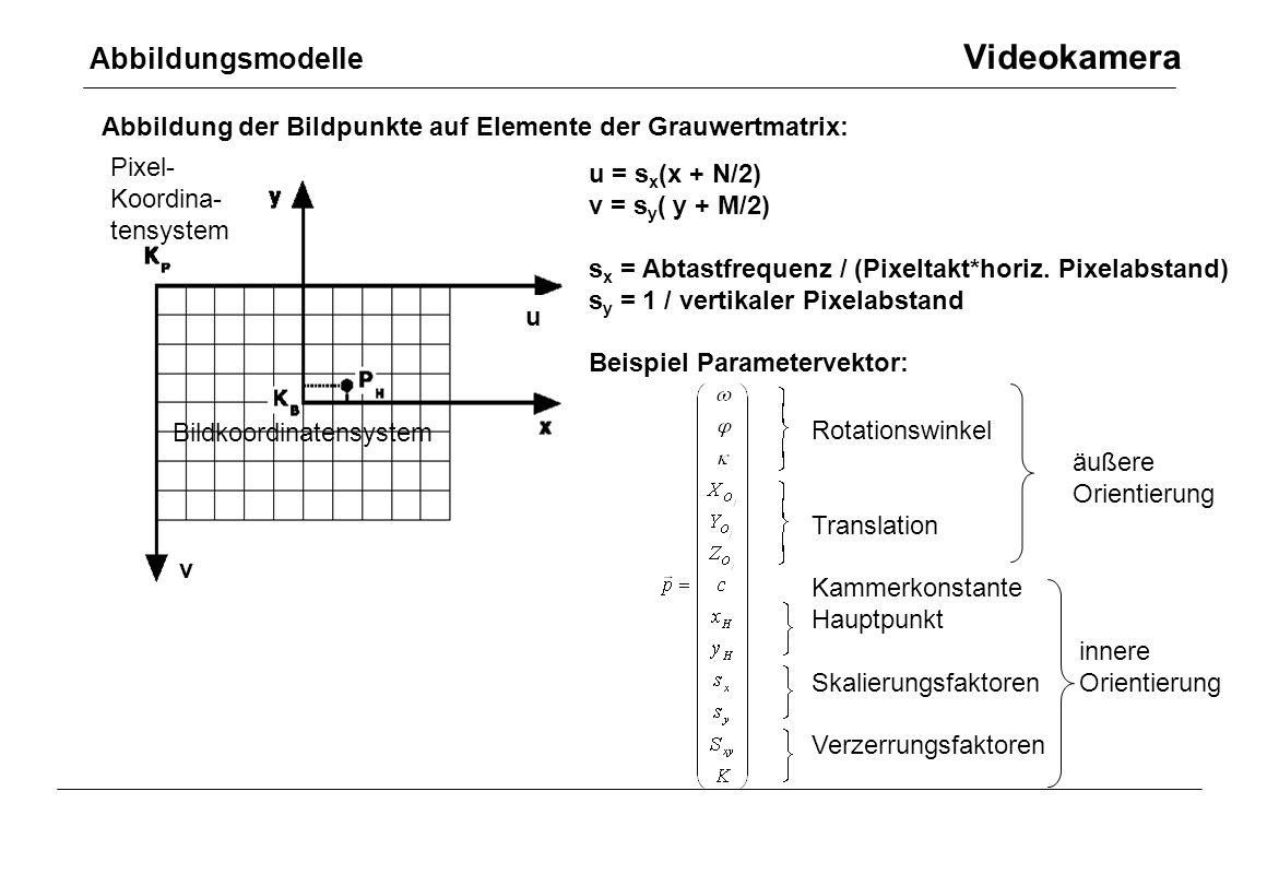 Abbildung der Bildpunkte auf Elemente der Grauwertmatrix: Abbildungsmodelle Videokamera Pixel- Koordina- tensystem Bildkoordinatensystem u v u = s x (
