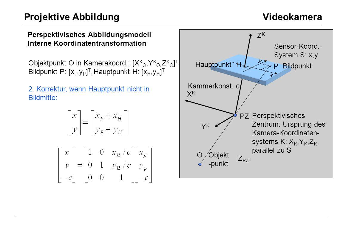 H X PZ Z PZ ZKZK XKXK YKYK PZ X Y Z    Y PZ Rechteck in Objektebene Seitengerade l 1 des Rechtecks Seitengerade l 2 des Rechtecks Ebene E 1 aufgespannt durch l 1 und PZ Ebene E 2 aufgespannt durch l 2 und PZ Schnittgerade zwi- schen E 1 und E 2 Schnittgerade l´ 2 zwischen E 2 und Sensorfläche Schnittgerade l´ 1 zwischen E 1 und Sensorfläche Normalen- vektor von E 2 Normalen- vektor von E 1 Seitengeraden des Rechtecks: Die Abbildung einer Geraden l 1 geht durch PZ.