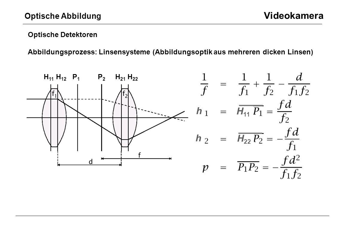 Optische Abbildung Videokamera Optische Detektoren Abbildungsprozess: Linsensysteme (Abbildungsoptik aus mehreren dicken Linsen) H 11 H 12 P 1 P 2 H 2