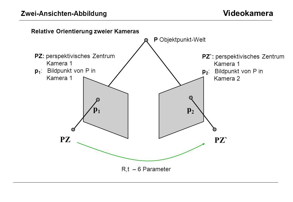 Zwei-Ansichten-Abbildung Videokamera PZ PZ` p1p1 p2p2 R,t – 6 Parameter Relative Orientierung zweier Kameras P Objektpunkt-Welt PZ: perspektivisches Z