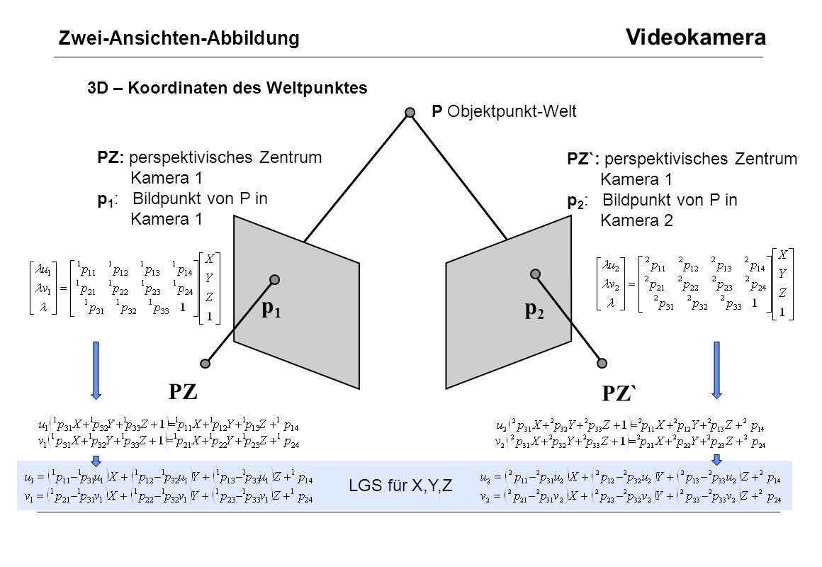 Zwei-Ansichten-Abbildung Videokamera PZ PZ` p1p1 p2p2 3D – Koordinaten des Weltpunktes P Objektpunkt-Welt PZ: perspektivisches Zentrum Kamera 1 p 1 :