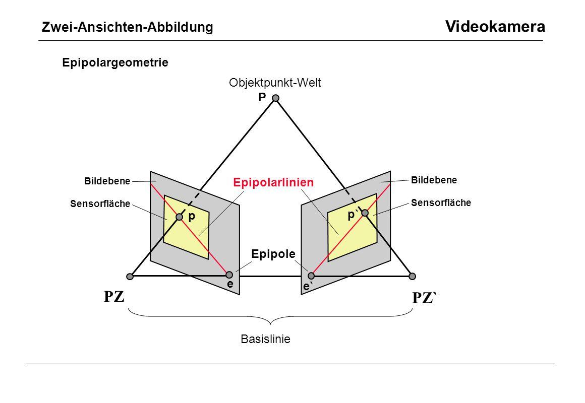 Zwei-Ansichten-Abbildung Videokamera Epipolargeometrie PZ PZ` p p` Bildebene Sensorfläche Bildebene Sensorfläche Objektpunkt-Welt Basislinie Epipolarl