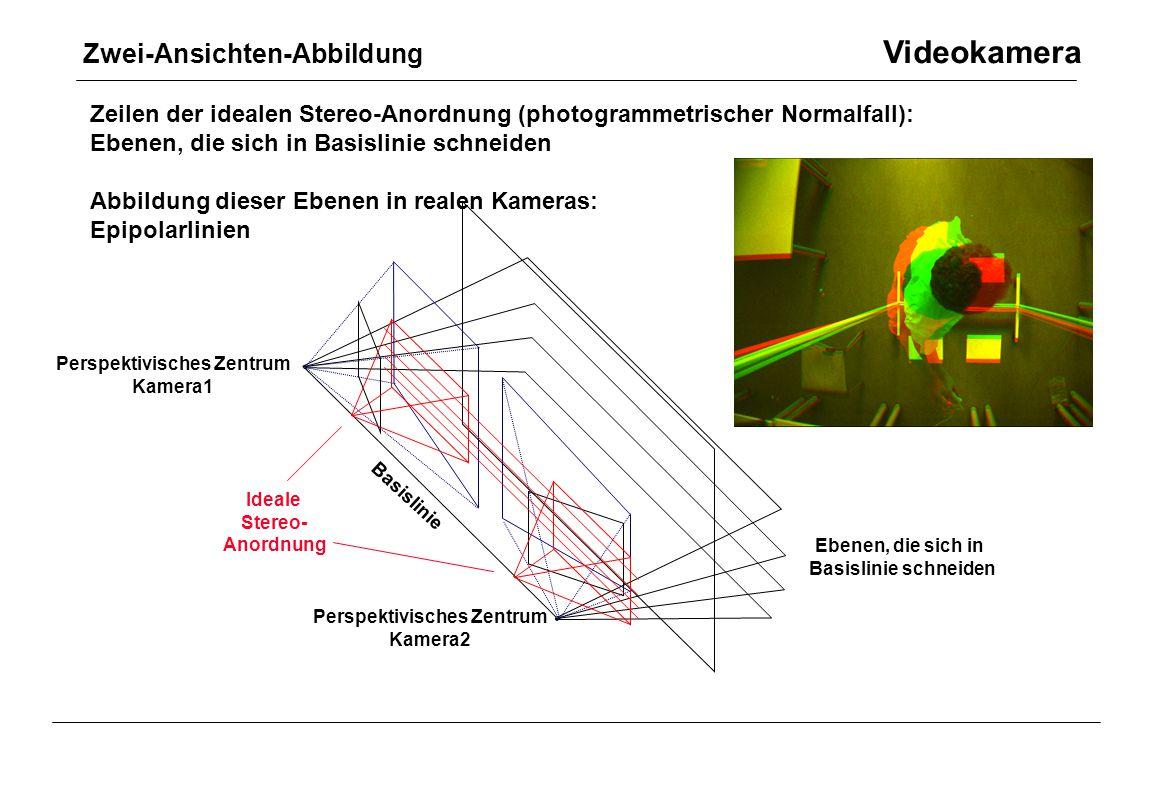 Zwei-Ansichten-Abbildung Videokamera Perspektivisches Zentrum Kamera1 Perspektivisches Zentrum Kamera2 Ebenen, die sich in Basislinie schneiden Basisl