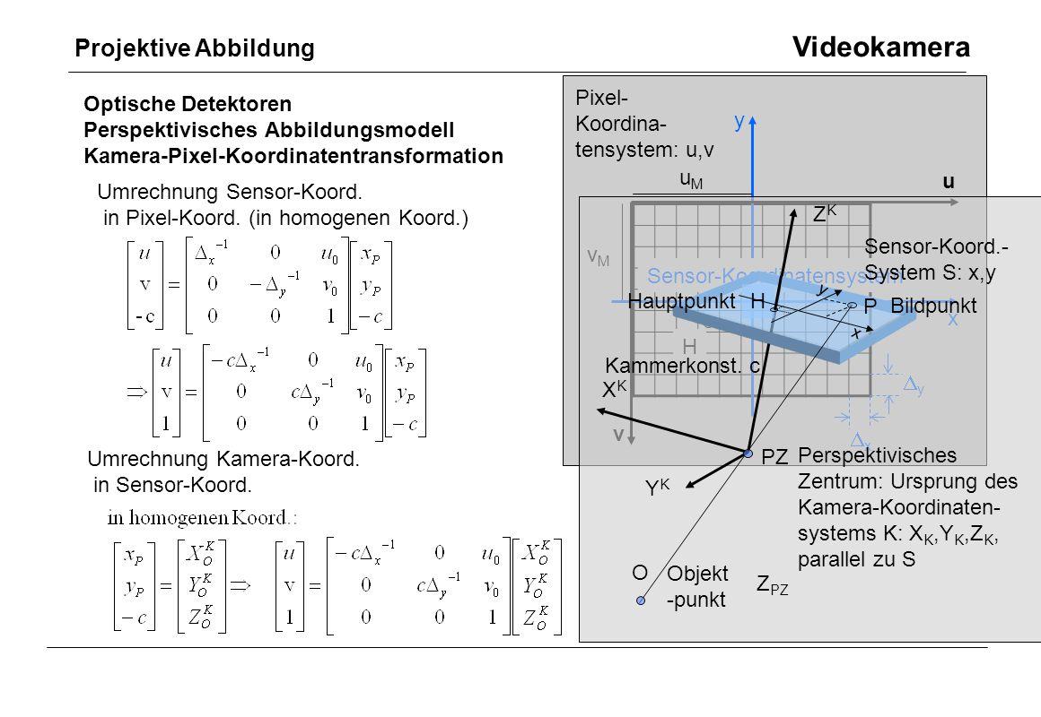 Bestimmung der Normalenvektoren: Transformation der Bildgeraden in das Kamera-Koordinatensystem: 1.Transformation vom Pixel- in das Sensor-Koordinatensystem 2.Transformation in das Kamera-Koordinatensystem: 3.Gleichung für Normalenvektor der Ebene durch l 1 ´ und projektives Zentrum PZ als Kreuzprodukt des Richtungsvektors der Geraden und Differenzvektor zwischen Aufpunkt der Geraden und PZ: Pixel- Koordina- tensystem: u,v u v x y H vMvM uMuM xx yy Sensor-Koordinatensystem Bestimmung der Lage und Orientierung einer Rechteckmarke aus den Bildkoordinaten einer intern kalibrierten Kamera