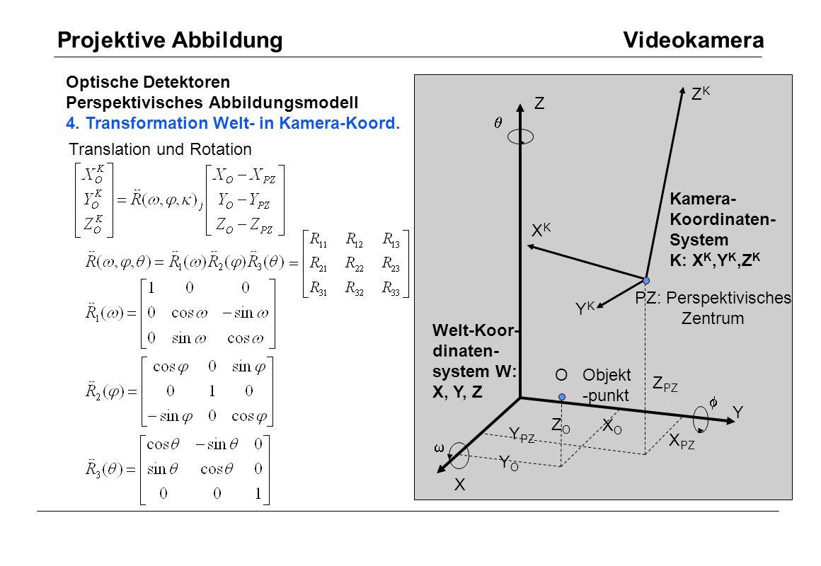 Optische Detektoren Perspektivisches Abbildungsmodell 4. Transformation Welt- in Kamera-Koord. Welt-Koor- dinaten- system W: X, Y, Z Kamera- Koordinat