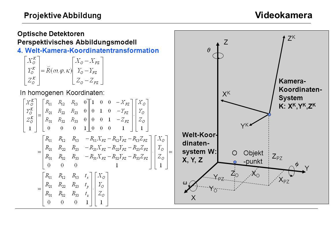 Sensor-Koord.- System S: x, y Welt-Koor- dinaten- system W: X, Y, Z Perspektivisches Zentrum: Ursprung des Kamera-Koordinaten- systems K: X K,Y K,Z K, parallel zu S Objekt -punkt y x H P X PZ Y PZ Z PZ Hauptpunkt ZOZO YOYO XOXO ZKZK XKXK YKYK PZ X Y Z    Bildpunkt Kammerkonst.