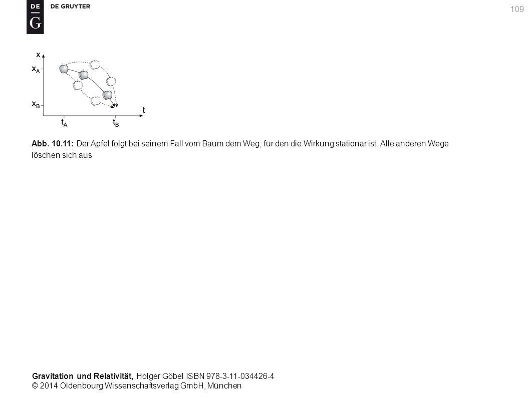 Gravitation und Relativität, Holger Göbel ISBN 978-3-11-034426-4 © 2014 Oldenbourg Wissenschaftsverlag GmbH, München 109 Abb. 10.11: Der Apfel folgt b