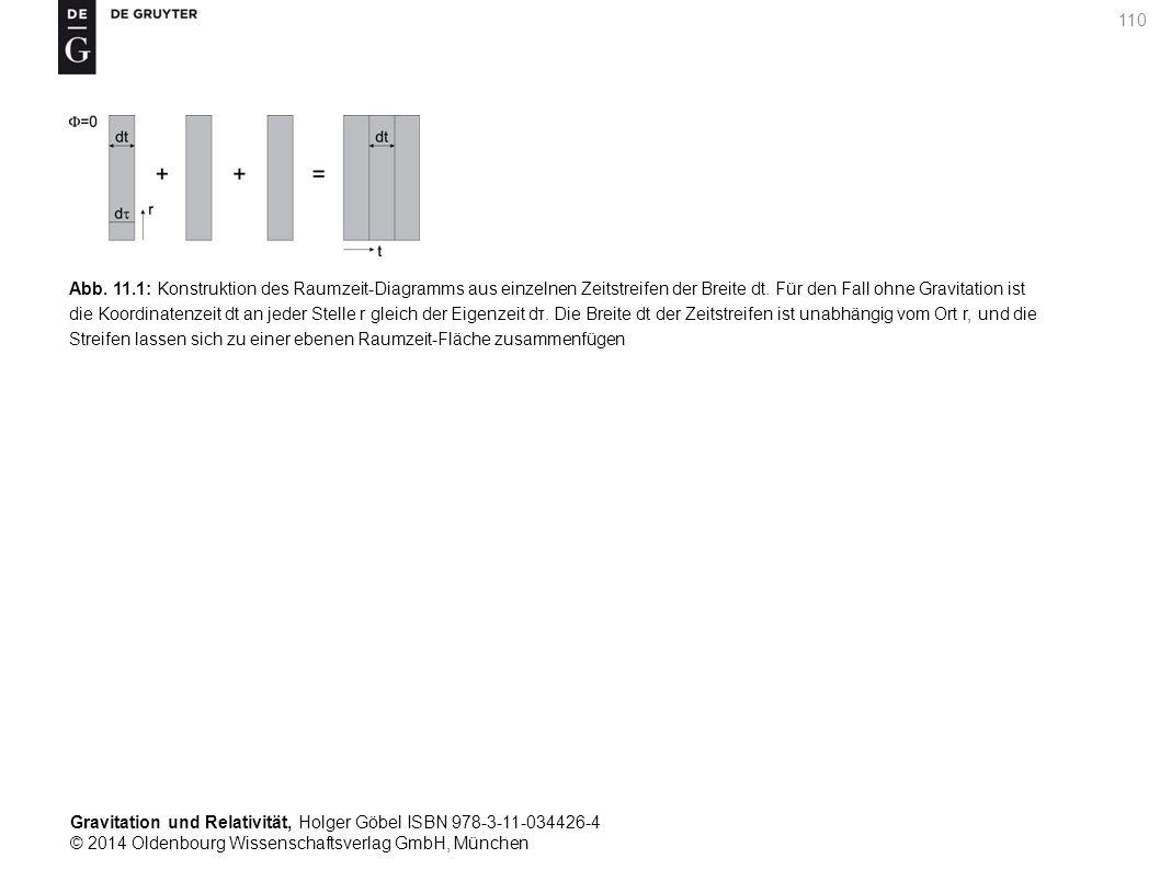 Gravitation und Relativität, Holger Göbel ISBN 978-3-11-034426-4 © 2014 Oldenbourg Wissenschaftsverlag GmbH, München 110 Abb. 11.1: Konstruktion des R