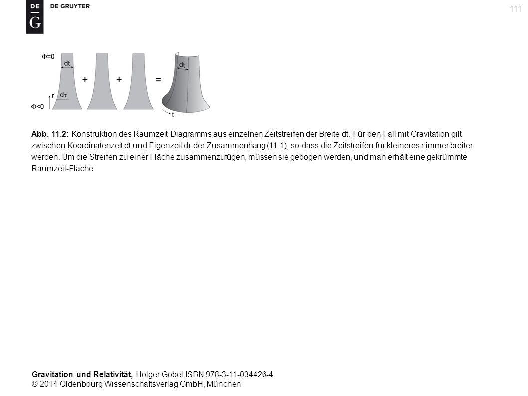 Gravitation und Relativität, Holger Göbel ISBN 978-3-11-034426-4 © 2014 Oldenbourg Wissenschaftsverlag GmbH, München 111 Abb. 11.2: Konstruktion des R