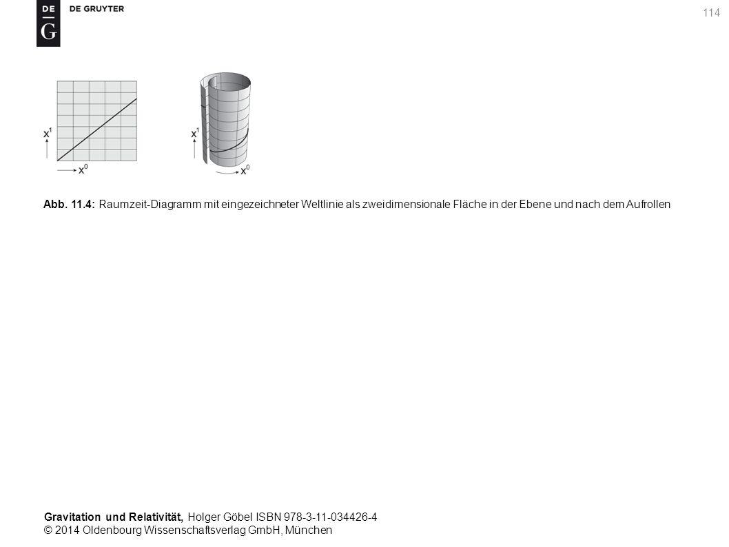 Gravitation und Relativität, Holger Göbel ISBN 978-3-11-034426-4 © 2014 Oldenbourg Wissenschaftsverlag GmbH, München 114 Abb. 11.4: Raumzeit-Diagramm