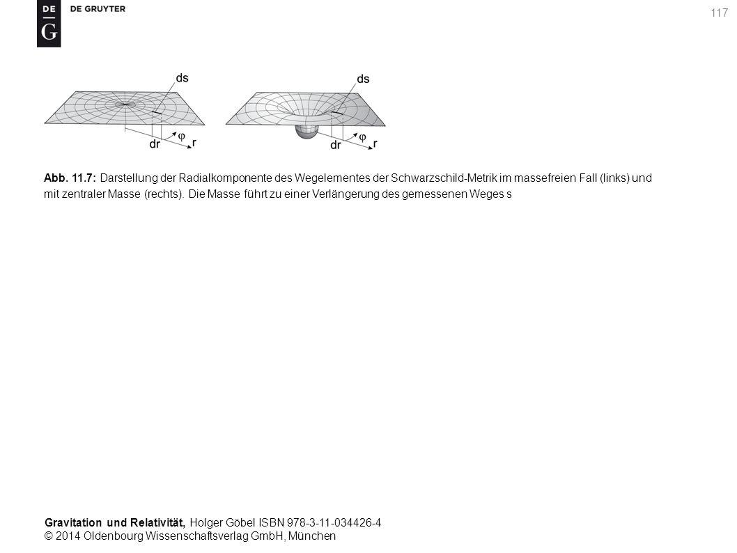 Gravitation und Relativität, Holger Göbel ISBN 978-3-11-034426-4 © 2014 Oldenbourg Wissenschaftsverlag GmbH, München 117 Abb. 11.7: Darstellung der Ra
