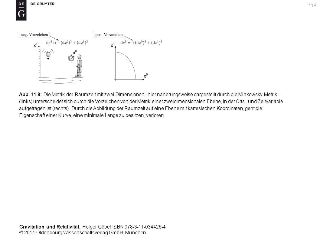 Gravitation und Relativität, Holger Göbel ISBN 978-3-11-034426-4 © 2014 Oldenbourg Wissenschaftsverlag GmbH, München 118 Abb. 11.8: Die Metrik der Rau