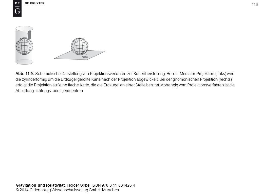 Gravitation und Relativität, Holger Göbel ISBN 978-3-11-034426-4 © 2014 Oldenbourg Wissenschaftsverlag GmbH, München 119 Abb. 11.9: Schematische Darst