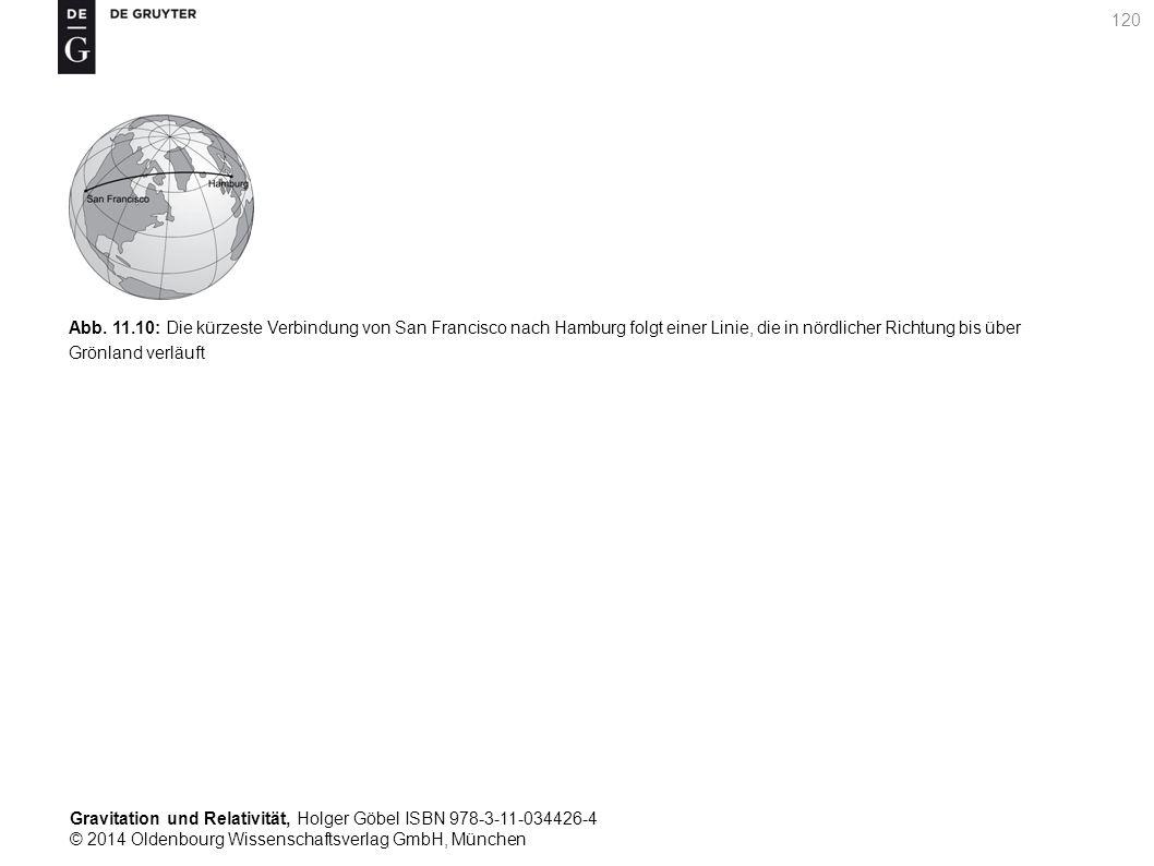 Gravitation und Relativität, Holger Göbel ISBN 978-3-11-034426-4 © 2014 Oldenbourg Wissenschaftsverlag GmbH, München 120 Abb. 11.10: Die kürzeste Verb