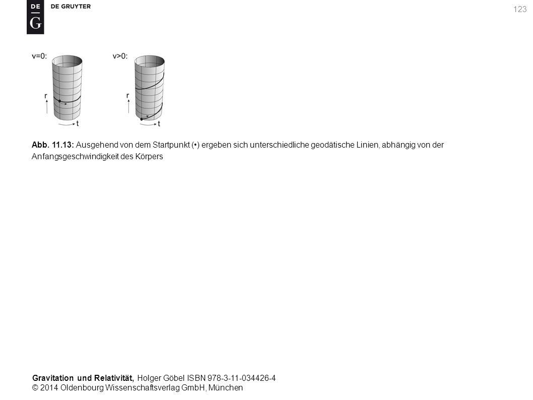Gravitation und Relativität, Holger Göbel ISBN 978-3-11-034426-4 © 2014 Oldenbourg Wissenschaftsverlag GmbH, München 123 Abb. 11.13: Ausgehend von dem