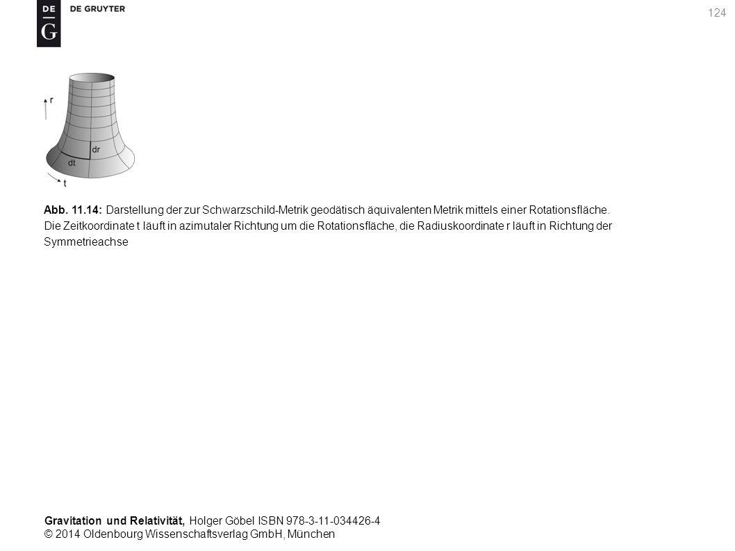 Gravitation und Relativität, Holger Göbel ISBN 978-3-11-034426-4 © 2014 Oldenbourg Wissenschaftsverlag GmbH, München 124 Abb. 11.14: Darstellung der z