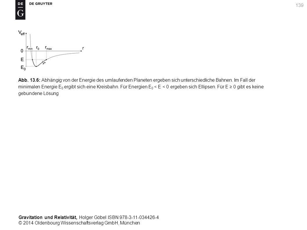 Gravitation und Relativität, Holger Göbel ISBN 978-3-11-034426-4 © 2014 Oldenbourg Wissenschaftsverlag GmbH, München 139 Abb. 13.6: Abhängig von der E