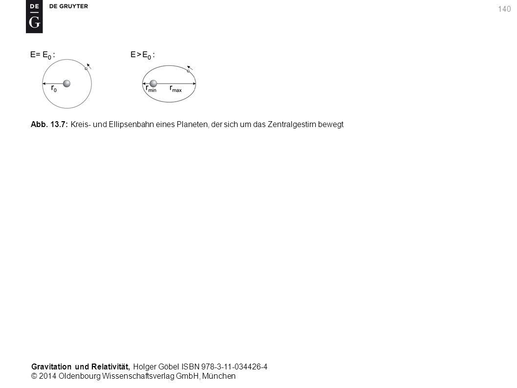 Gravitation und Relativität, Holger Göbel ISBN 978-3-11-034426-4 © 2014 Oldenbourg Wissenschaftsverlag GmbH, München 140 Abb. 13.7: Kreis- und Ellipse