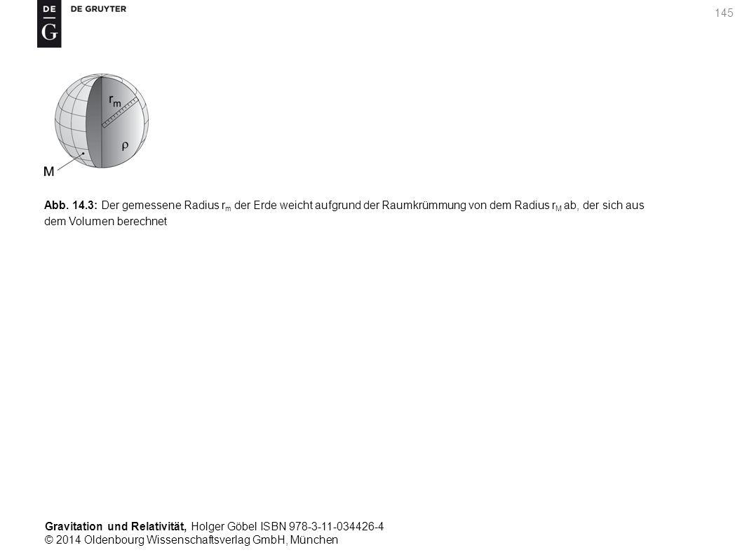 Gravitation und Relativität, Holger Göbel ISBN 978-3-11-034426-4 © 2014 Oldenbourg Wissenschaftsverlag GmbH, München 145 Abb. 14.3: Der gemessene Radi