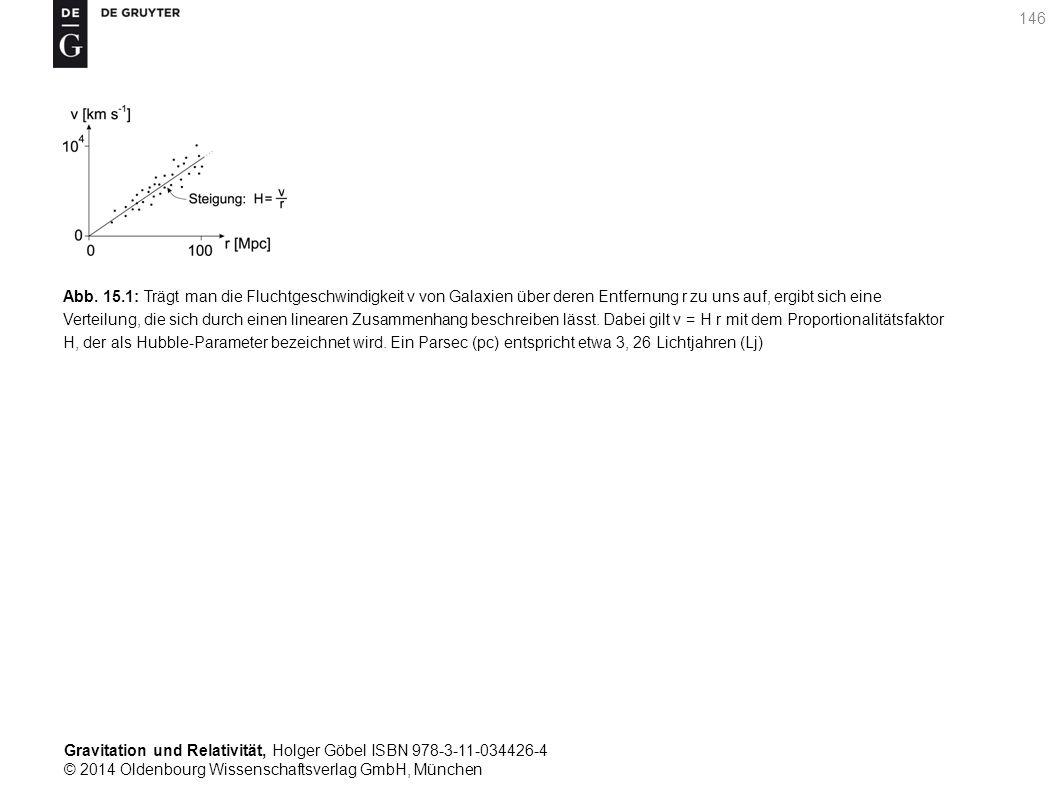 Gravitation und Relativität, Holger Göbel ISBN 978-3-11-034426-4 © 2014 Oldenbourg Wissenschaftsverlag GmbH, München 146 Abb. 15.1: Trägt man die Fluc