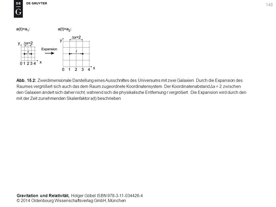 Gravitation und Relativität, Holger Göbel ISBN 978-3-11-034426-4 © 2014 Oldenbourg Wissenschaftsverlag GmbH, München 148 Abb. 15.2: Zweidimensionale D