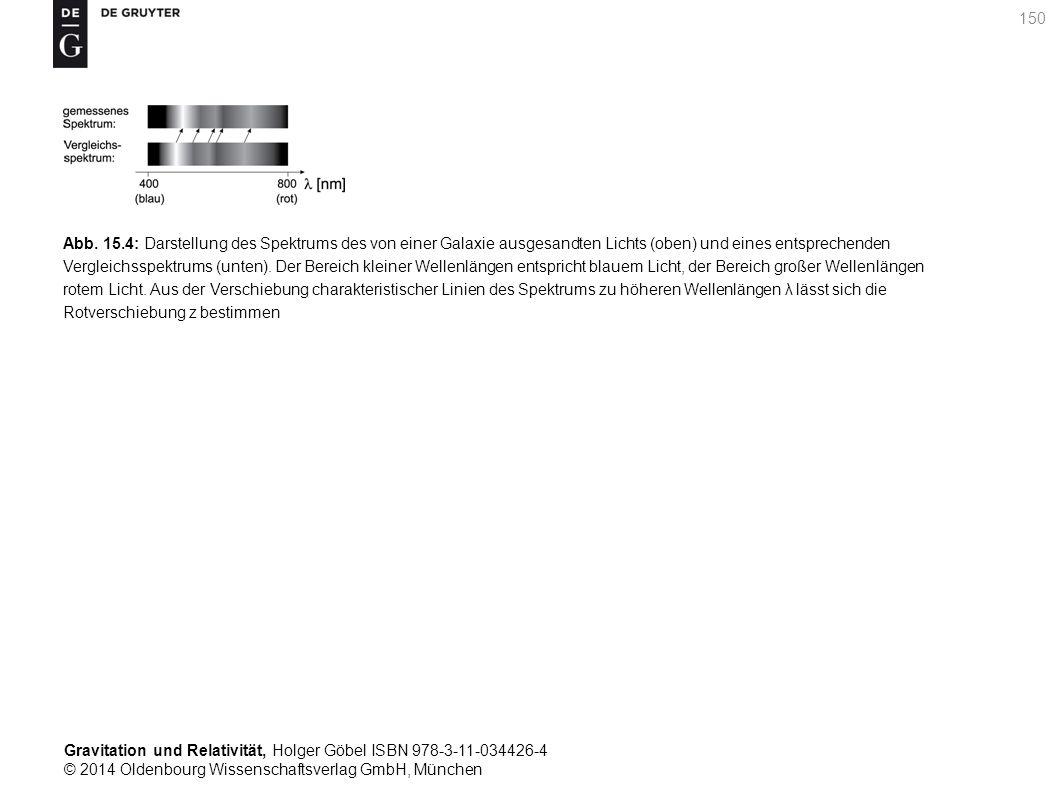 Gravitation und Relativität, Holger Göbel ISBN 978-3-11-034426-4 © 2014 Oldenbourg Wissenschaftsverlag GmbH, München 150 Abb. 15.4: Darstellung des Sp