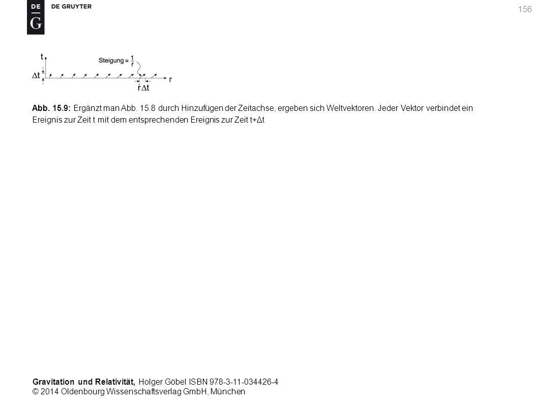 Gravitation und Relativität, Holger Göbel ISBN 978-3-11-034426-4 © 2014 Oldenbourg Wissenschaftsverlag GmbH, München 156 Abb. 15.9: Ergänzt man Abb. 1