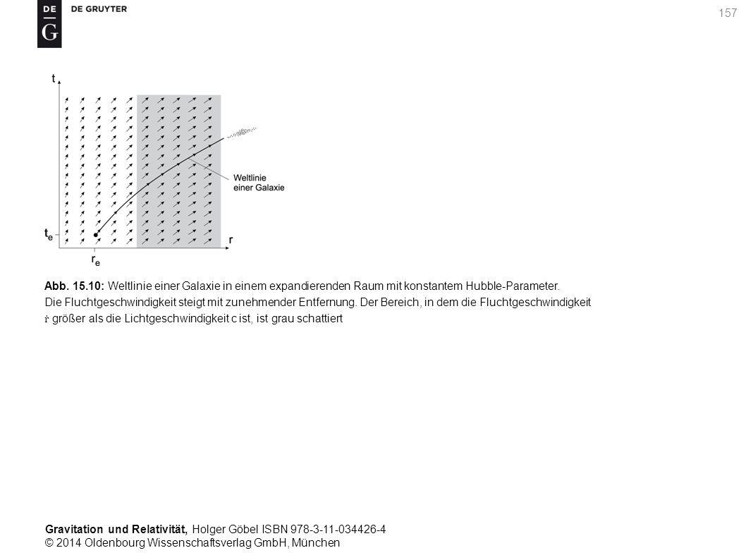 Gravitation und Relativität, Holger Göbel ISBN 978-3-11-034426-4 © 2014 Oldenbourg Wissenschaftsverlag GmbH, München 157 Abb. 15.10: Weltlinie einer G
