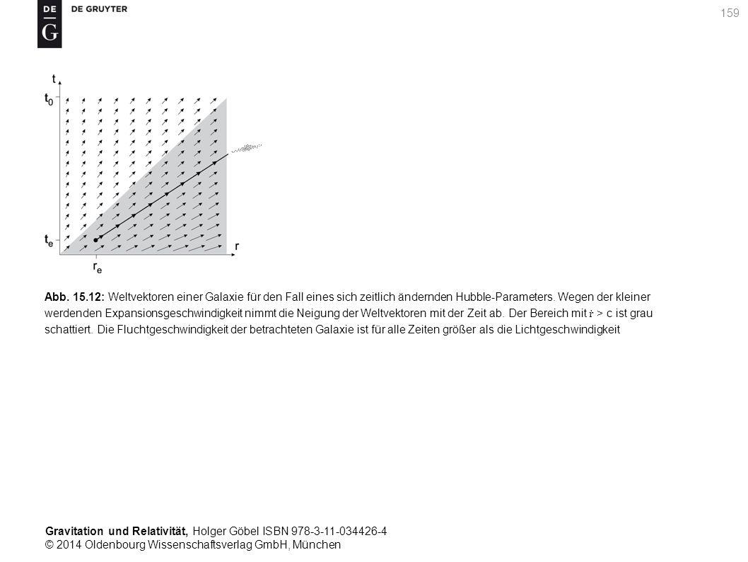 Gravitation und Relativität, Holger Göbel ISBN 978-3-11-034426-4 © 2014 Oldenbourg Wissenschaftsverlag GmbH, München 159 Abb. 15.12: Weltvektoren eine