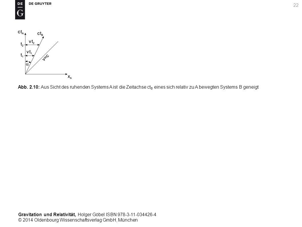 Gravitation und Relativität, Holger Göbel ISBN 978-3-11-034426-4 © 2014 Oldenbourg Wissenschaftsverlag GmbH, München 22 Abb. 2.10: Aus Sicht des ruhen