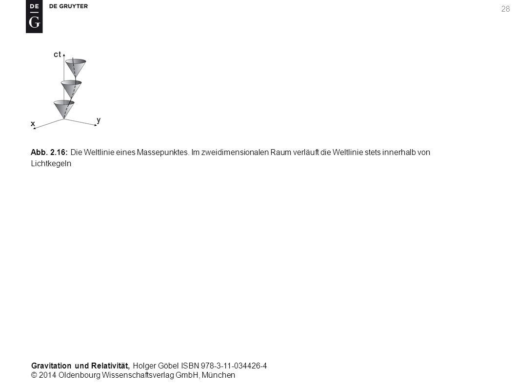 Gravitation und Relativität, Holger Göbel ISBN 978-3-11-034426-4 © 2014 Oldenbourg Wissenschaftsverlag GmbH, München 28 Abb. 2.16: Die Weltlinie eines