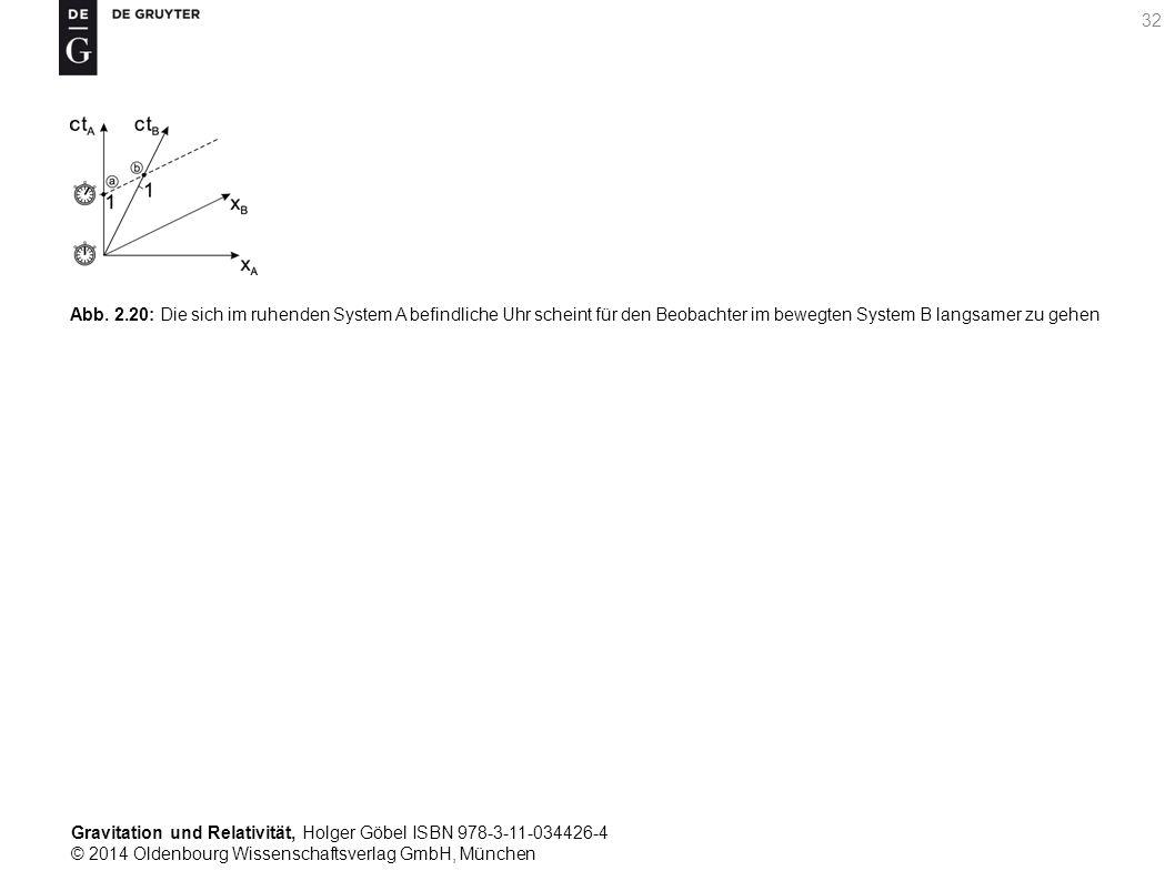 Gravitation und Relativität, Holger Göbel ISBN 978-3-11-034426-4 © 2014 Oldenbourg Wissenschaftsverlag GmbH, München 32 Abb. 2.20: Die sich im ruhende