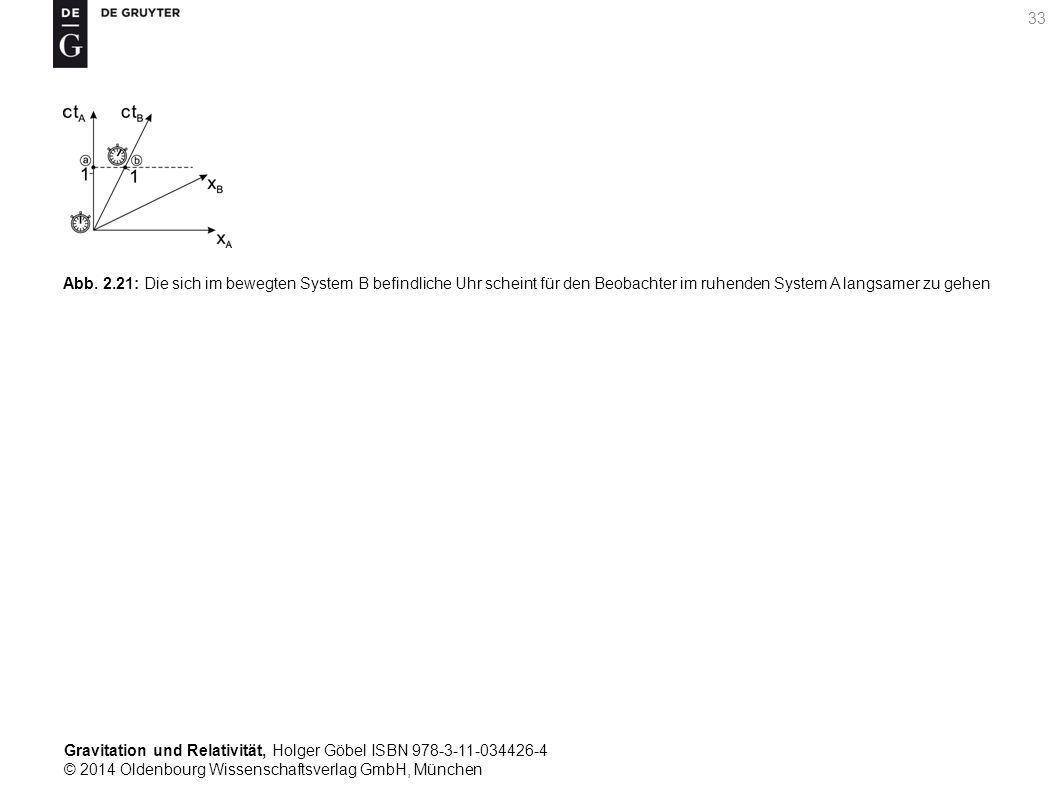 Gravitation und Relativität, Holger Göbel ISBN 978-3-11-034426-4 © 2014 Oldenbourg Wissenschaftsverlag GmbH, München 33 Abb. 2.21: Die sich im bewegte