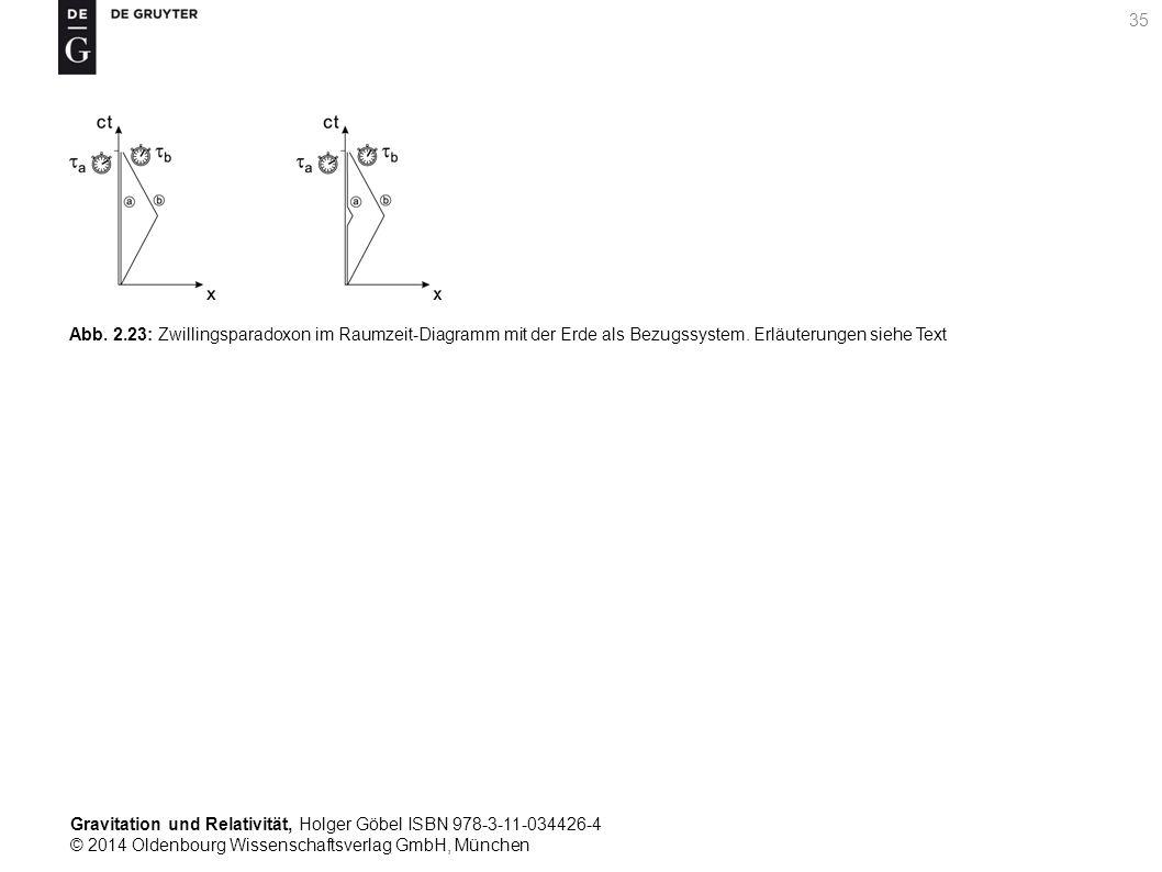 Gravitation und Relativität, Holger Göbel ISBN 978-3-11-034426-4 © 2014 Oldenbourg Wissenschaftsverlag GmbH, München 35 Abb. 2.23: Zwillingsparadoxon